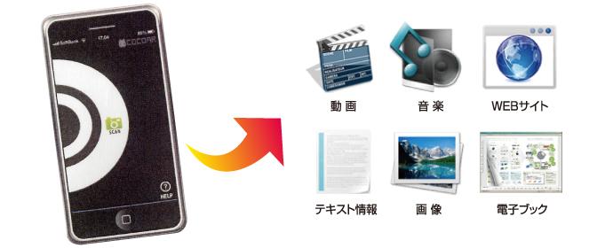 AR広告イメージ